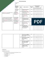 5. Praktik Evaluasi - Rina Wahyu Setyaningrum, M.ed. - Supadmo