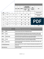 ARKI-TABULATED-REVIEWER-ADD-21525218249.pdf