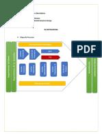 Procesos y Caracterización IQ.docx