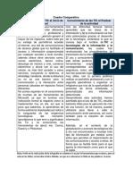 Cuadro Comparativo Gerencia Del Conocimiento y La Tecnología.docx