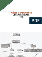 1. Clase Mapas Conceptuales, Pap1
