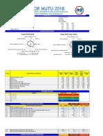 Raport Mutu Pmp Sdn Cmd2 (2018)