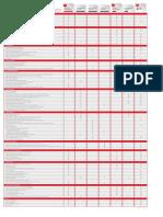 IBWAVE Comparison Chart Design