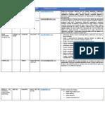 Proveedores Diseño Electrico.docx