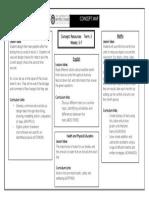 concept map pdf