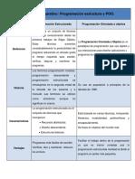 Cuadro Comparativ1