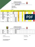 PROGRAM TAHUNAN PKK