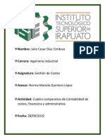 Cuadro Comparativo de Contabilidad de Costos, Financiera y Administrativa.