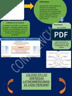 Infografia-calidad en las empresas caso peruano.pdf
