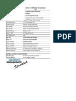2014 Participants Profile Attendance Contact List Converted