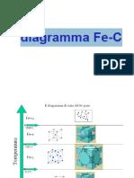 Acciai-1.pdf