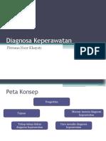 Diagnosa Keperawatan_2018