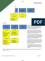 ACC10 L4 01 Classified Balance Sheet Cgomez Bc