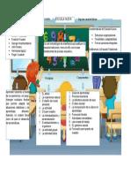 Mapa Escuela Nueva