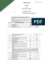 Unprotected Std Data 2019 20 Irrigation