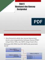 Bab 6. Siklus Akuntansi Dan Konsep Resiprokal