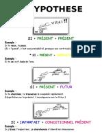 Les Structures Avec Si Exercice Grammatical 29224
