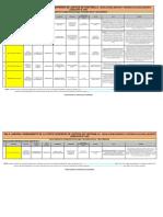 Resoluciones+Emitidas+y+Criterios+Aplicados+(D.L+1342)+-+Sala+Laboral+-+[PERIODO+DEL+01+AL+26+DE+JUNIO+2017]