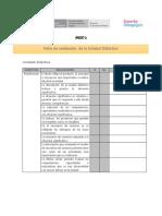 Anexo 4- Ficha Validación Unidad de Apren..
