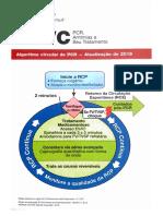 SAVC- PCR e Arritmias