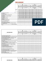 Bdc Checklist
