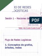 Sesión 1 - Nociones básicas - Flujos de redes logísticas