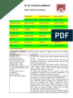 nonvegrecipes.pdf