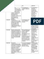 Ficha Sentencias