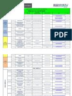 AVANCE DE PROGRAMACIÓN SETIEMBRE 16 al 20.09.19.pdf
