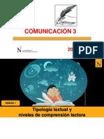 S1-Tipología textual y niveles de comprensión lectora (1).pptx