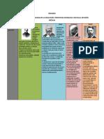eldesarrollodelasociologiadelaeducacin-131205145354-phpapp02