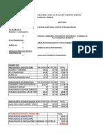 Presupuesto Luisa