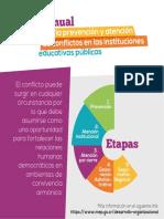 infografías Manual prevención y atención de conflitos v2.pdf