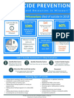 Suicide Prevention Infographic 2018