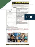 Val Aço » Informações Técnicas » Materiais » Tipos de Materiais de Diafragmas, Mangotes e Outras Vedações