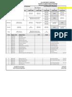 B.tech. Mechanical III Year Time-Table