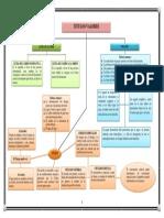 TITULOS DE VALORES (Mapa Conceptual).docx