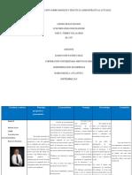 Cuadro Comparativo -Prácticas Administrativas Actuales
