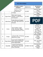 TTPOST Full Franchise Listing