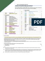 (40009) Plan Cont. Ing. Civil de Biotec. Área Ambiental