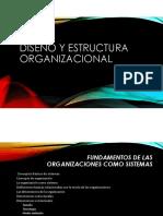 1.1 Fundamentos de Las Organizaciones Como Sistemas (1)