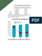 1. Concentracion Sectorial y Territorial de Las Mipymes 2017