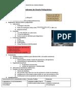 Resumen Síndrome de ovario poliquístco (SOP)