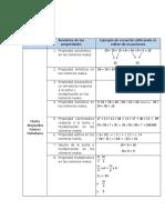 tabla 1 fund. matema.docx