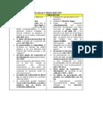 DIFERENCIA ENTRE CADUCIDAD Y PRESCRIPCIÓN.docx