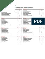 Plan de Estudios FCEA-CNU (1)