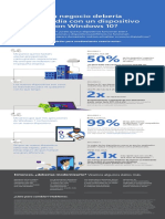 Infographic Windows 7 EOS Nonintelspa