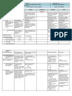 MATHEMATICS 4_Q2_W2 DLL.docx