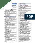 Listado Ropa e Implementos Jamboree
