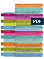estructura de 5° Primaria.pdf